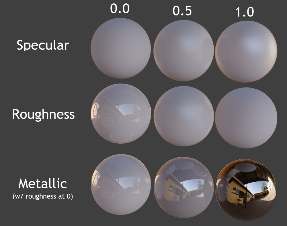 Specular Roughness and Metallic Map Examples